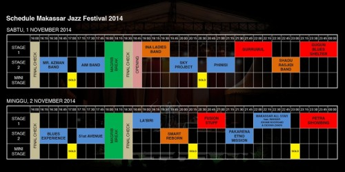 Makassar Jazz Festival