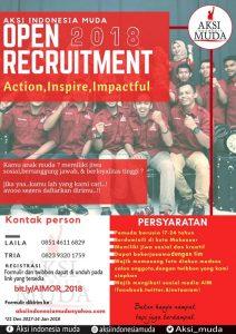 Daftar Aksi Indonesia Muda